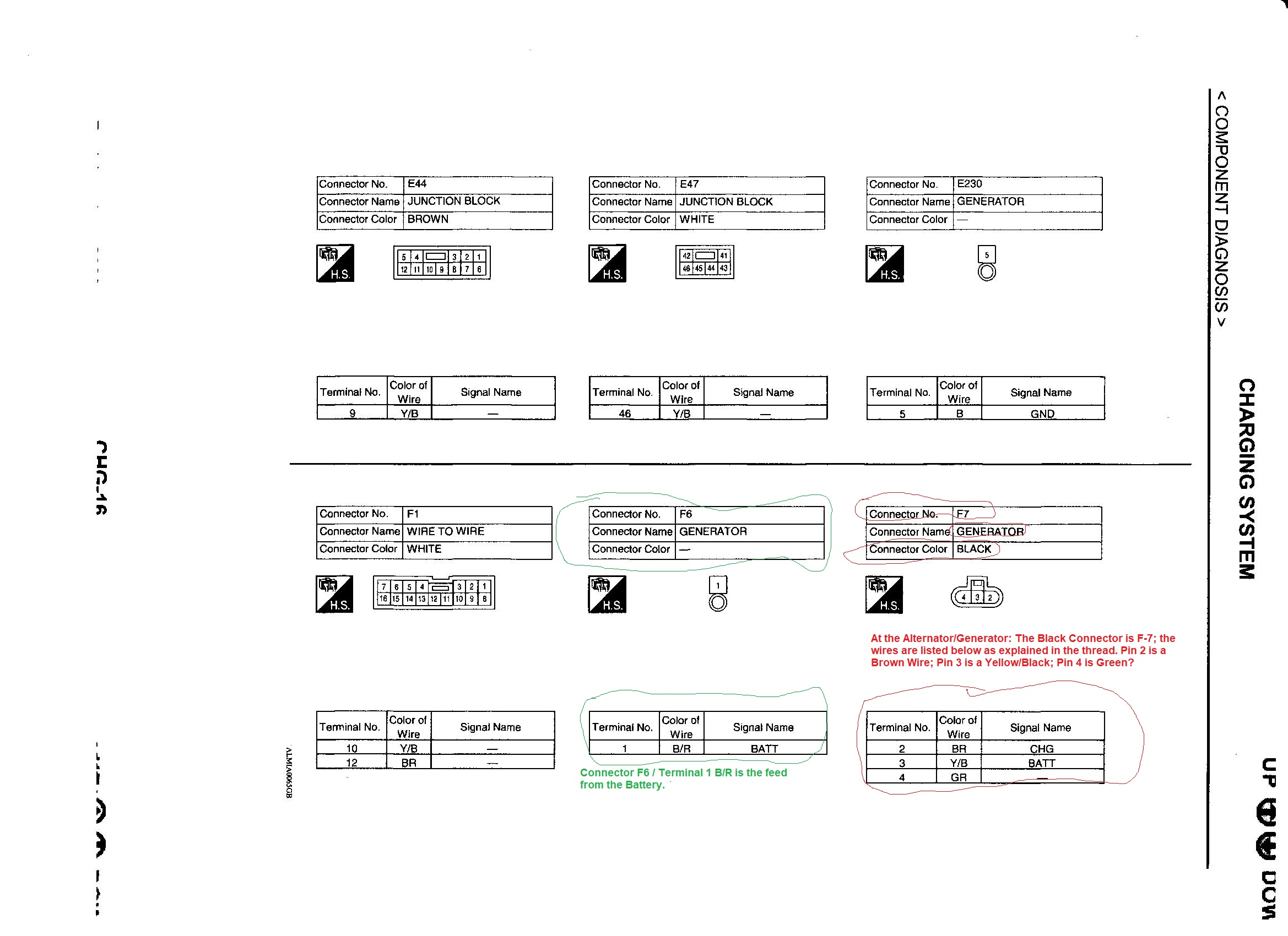 charging-system-terminal-f7-jpeg Radio Wiring Diagram For Nissan Maxima on