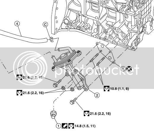 Oil Cooler Leak | Nissan Forums