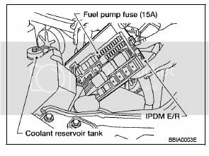 Location of fuel pump fuse? | Nissan Forums